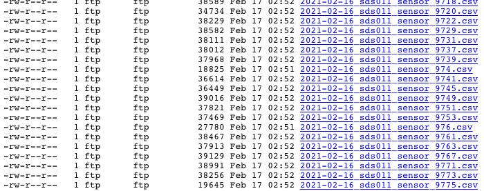 Capture d'écran 2021-02-17 à 22.33.39